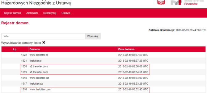 Pisowski zamordyzm zabija wolność… TheLotter zablokowany w Polsce!